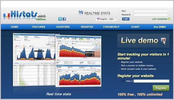 Hướng dẫn sử dụng Histats.com thống kê lưu lượng truy cập chống click tặc - Ảnh 1