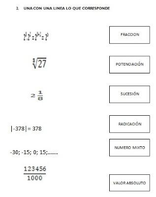 La Educación: Matemáticas para Octavo Año de Educación Básica