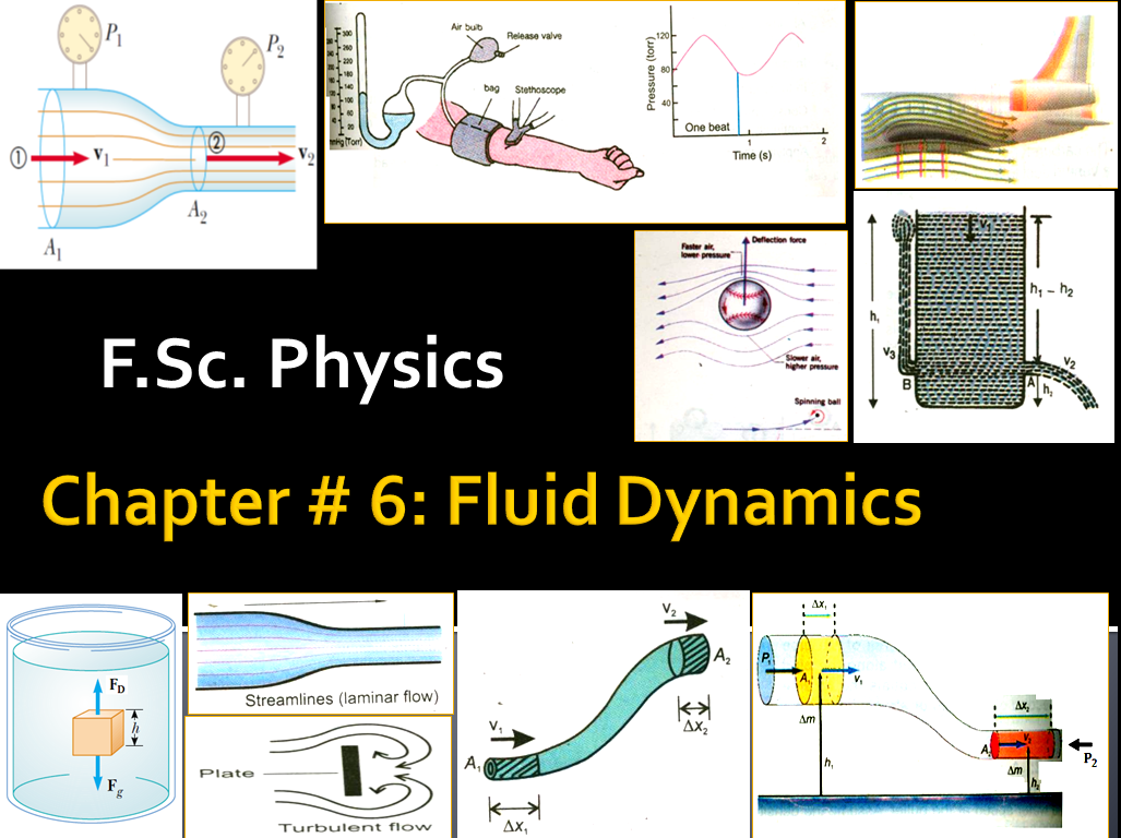 Chapter # 6: (F Sc  Physics 1st Year) Fluid Dynamics, COMPLETE NOTES