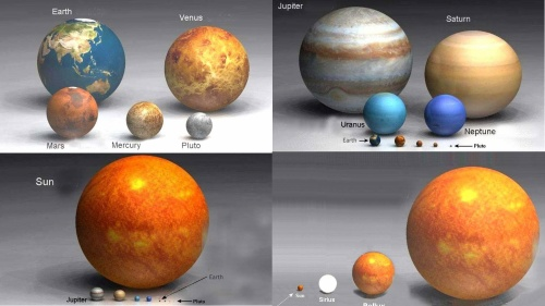 planet size comparison - photo #22
