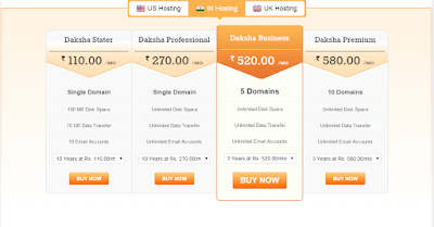 What Questions Ask Before Signing Up Web Hosting Service
