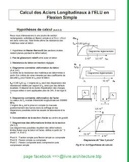 Calcul des Aciers Longitudinaux à l'ELU en ,Flexion Simple ,pdf