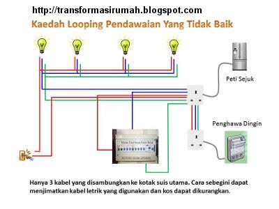 cara wiring lampu rumah wire center u2022 rh mitzuradio me Rumah Lampu TL Lampu Hias Gantung Minimalis