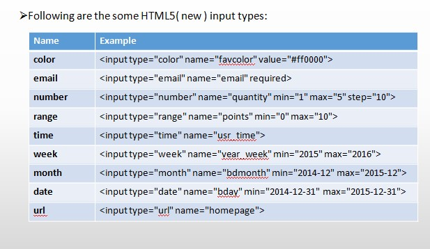 HTML5-Input-Types