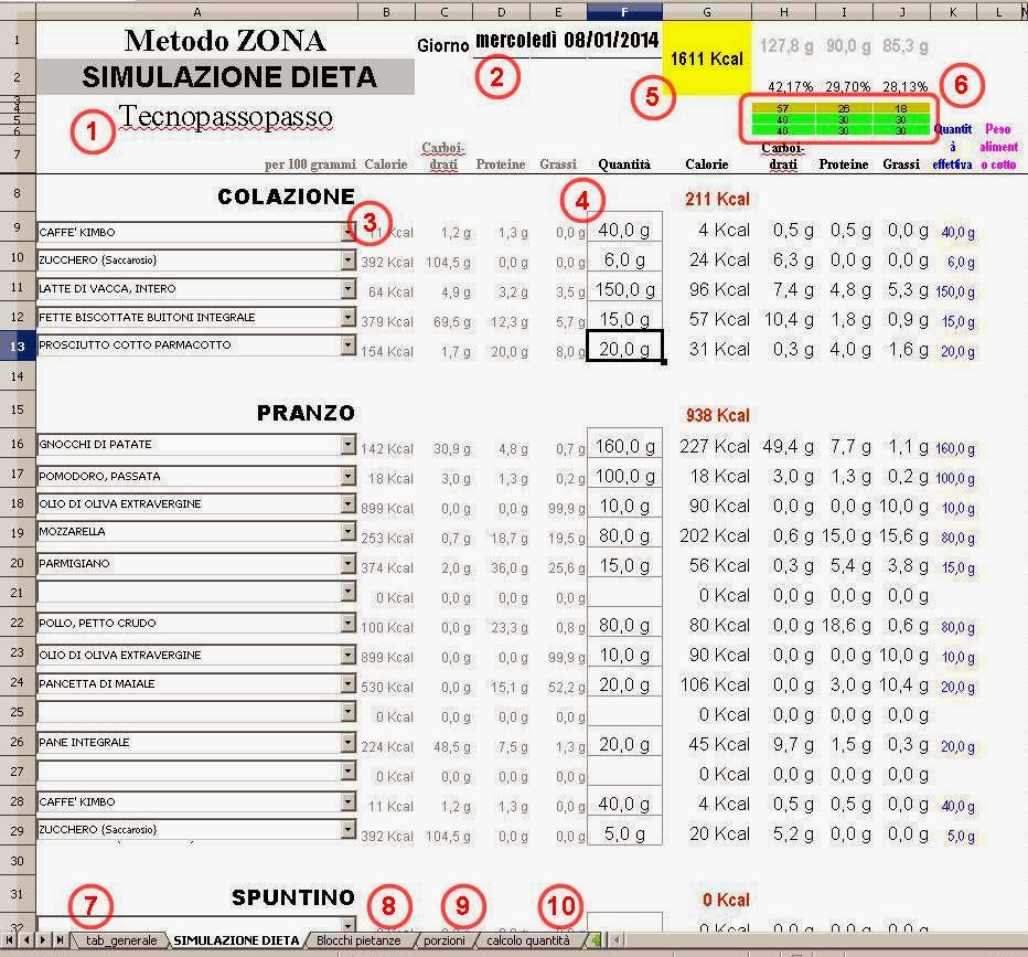 Applicativo per sviluppo Dieta Zona