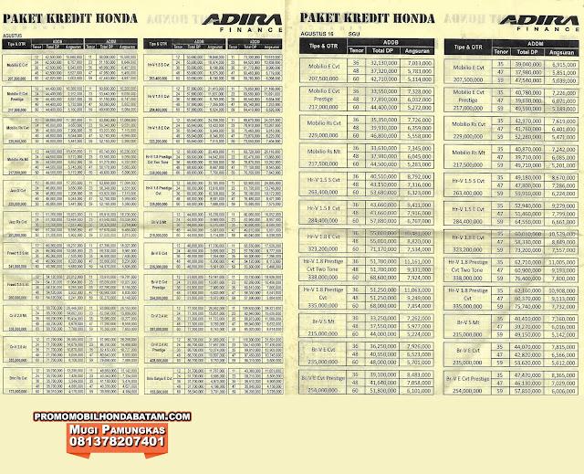 Paket Kredit Honda Adira 2016