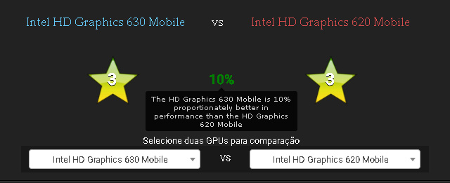 intel hd 620 vs intel hd 630
