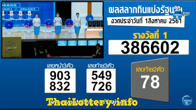 Thai Lottery 01 August 2018 Results Live Streaming Online