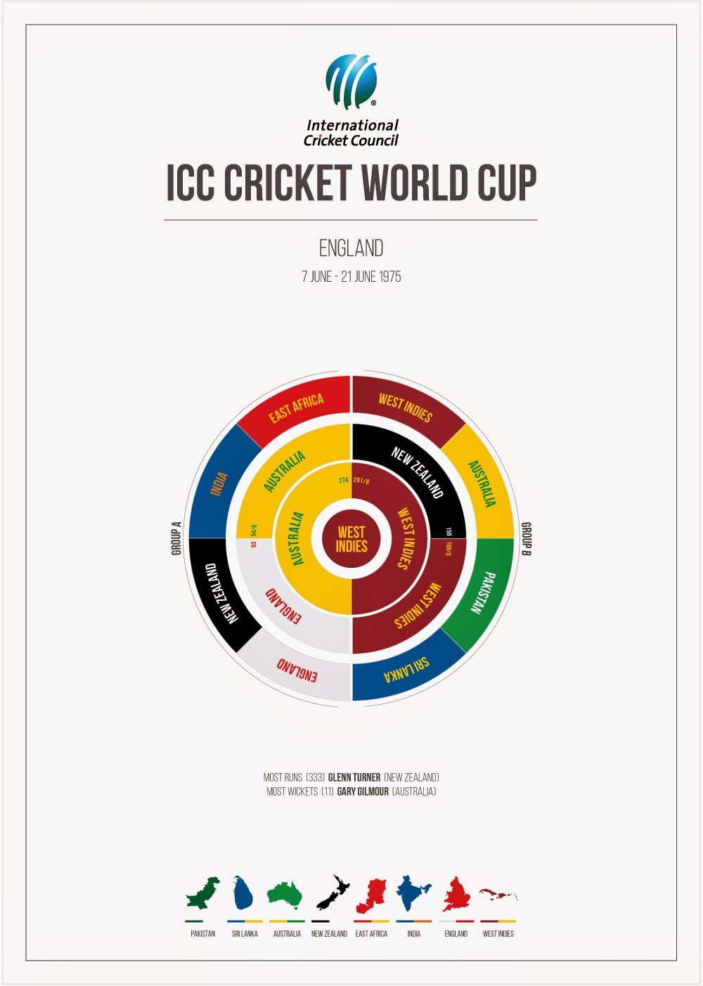 ICC Cricket World Cup Infographics Part 1: 1975-1992