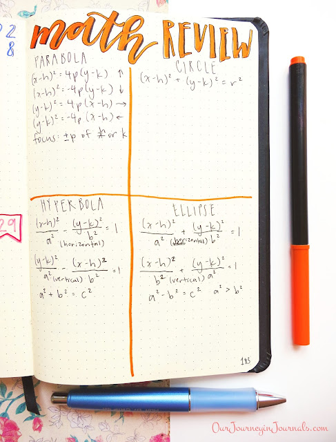 school notes quick review bullet journal spread