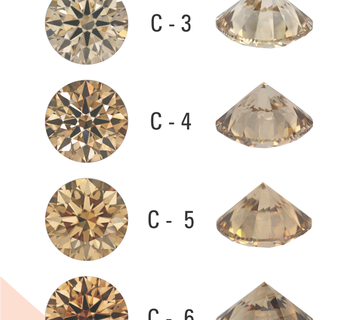 Brown Diamonds: C-1 To C-8 Brown Diamond's Color Grading Scale