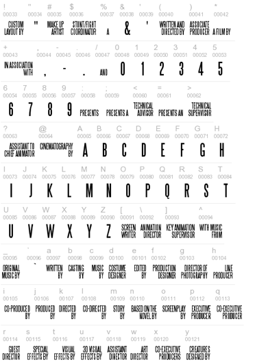 Image result for steel tongs font guide