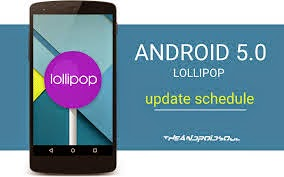 Technical Tips &Tricks: To Enter RECOVERY MODE in ANDROID