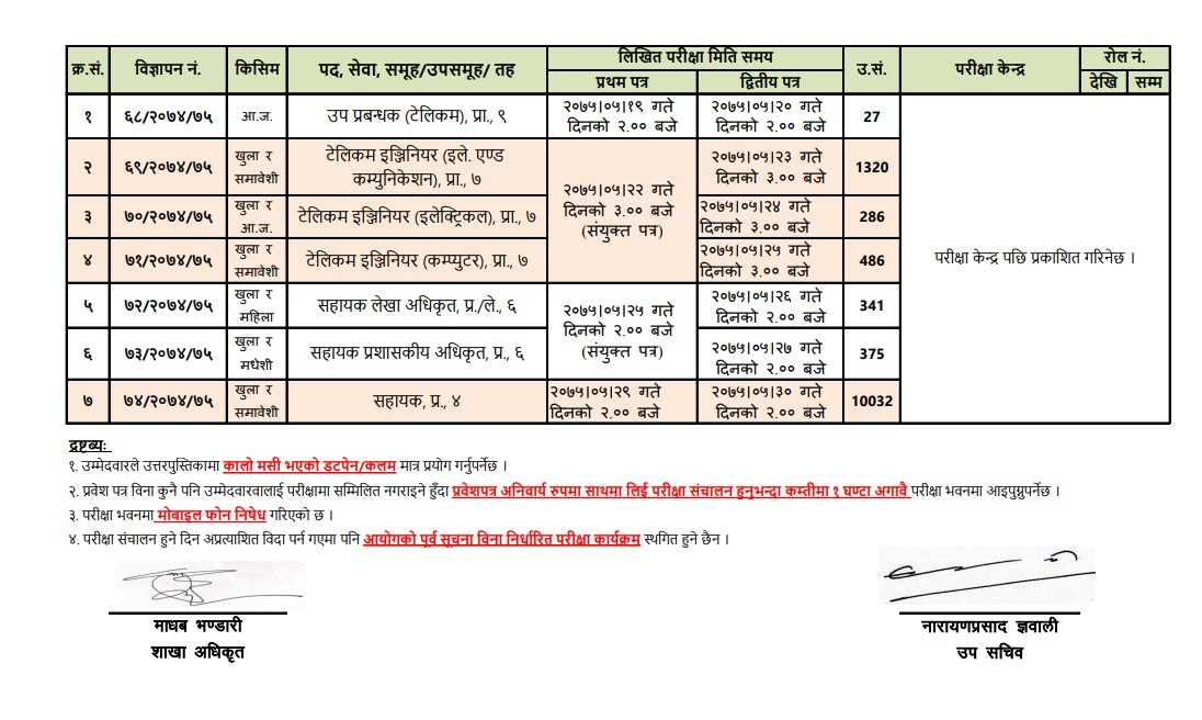 Nepal Telecom's Various Post Exam Date and Exam Center Published