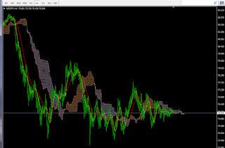 NZ円 チャート
