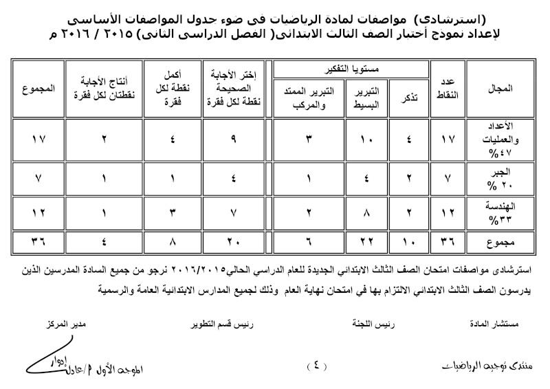جدول مواصفات الورقة الامتحانية لمادة الرياضيات للمرحلة الابتدائية الفصل الدراسى الثانى- مايو 2016 003