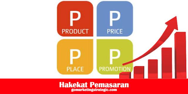 Hakekat Pemasaran Produk atau Jasa