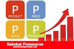 Memahami Hakekat Pemasaran Untuk Produk atau Jasa