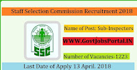 Staff Selection Commission Recruitment 2018-1223 Sub-Inspectors