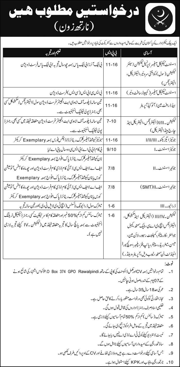Jobs  in Public Sector Organization Rawalpindi North Zone 11 June 2017