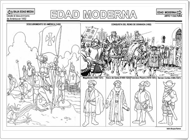 """""""La Edad Moderna"""" (Fichas de Historia de Primaria)"""