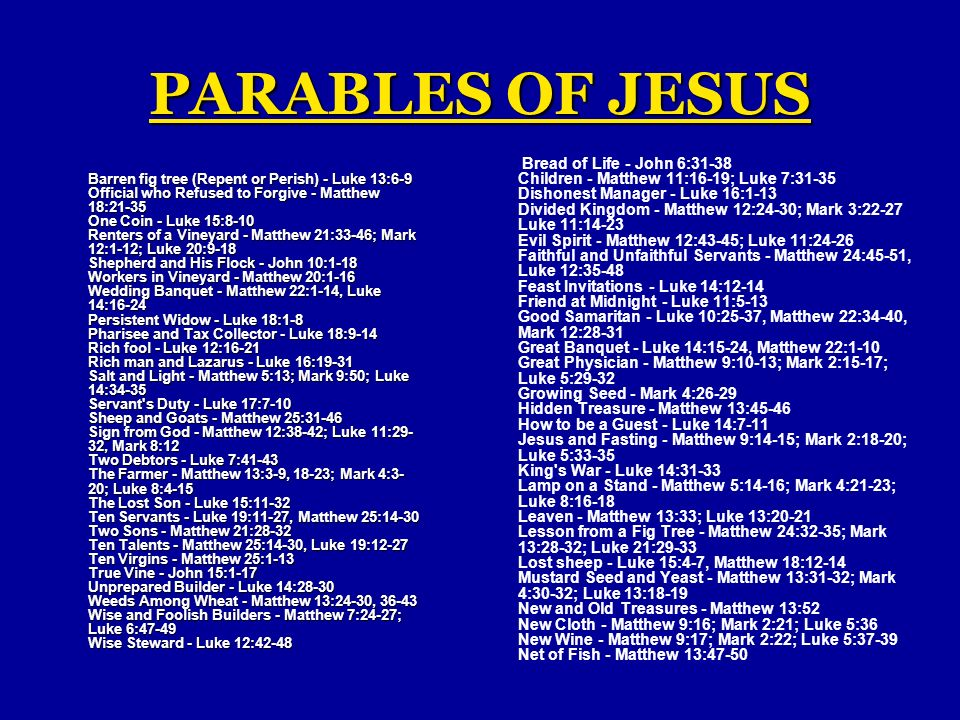 Parables Of Jesus A Spinning Flame