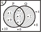 Menyajikan operasi himpunan dalam diagram venn gambar 2 daerah yang diarsir merupakan p gabungan q ccuart Gallery