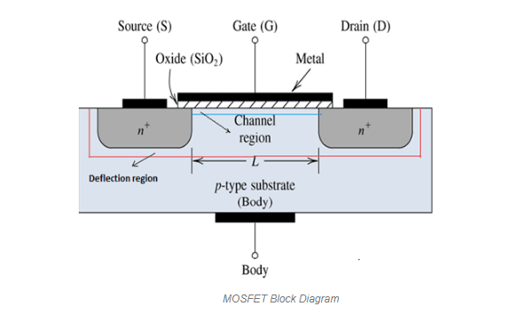 mosfet block diagram