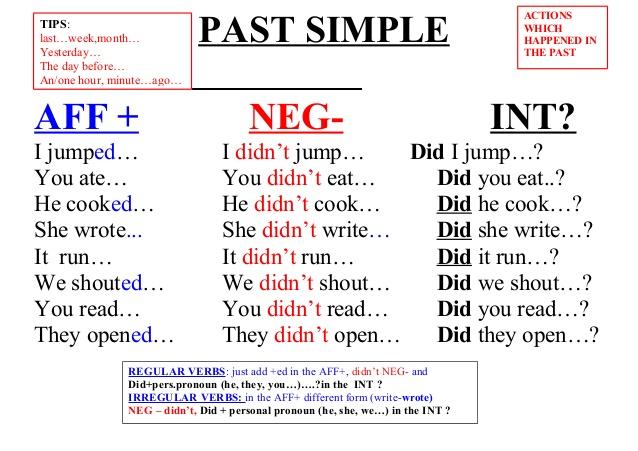 Resultado de imagem para simple past