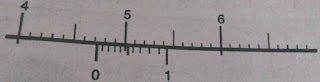 gambar pengukuran menggunakan jangka sorong