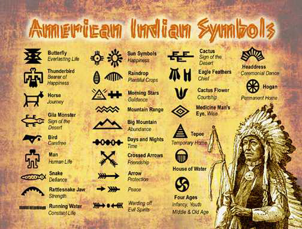 imagenes de simbolos indios