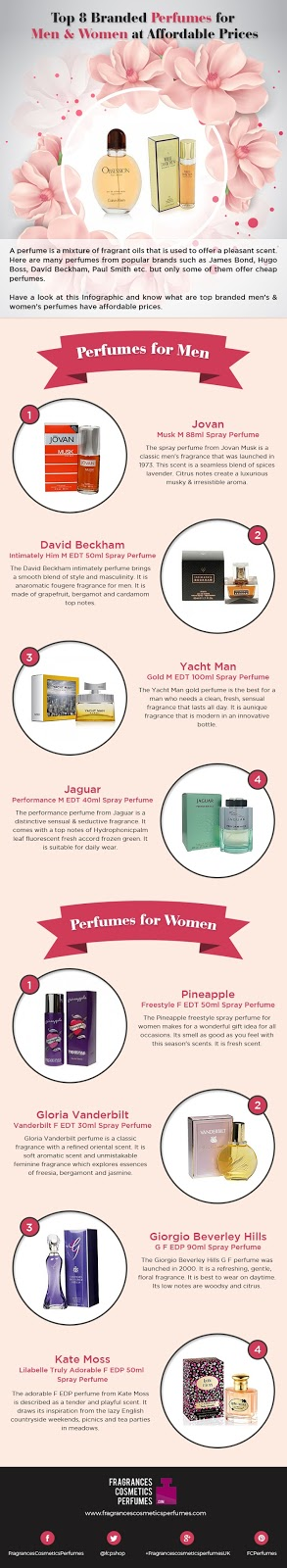 Top 8 branded perfumes for men and women
