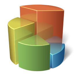 Morris JQuery Charts by Example