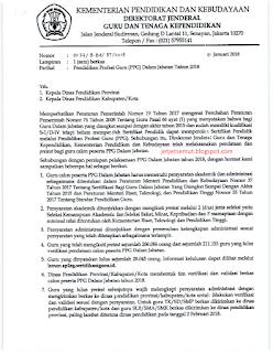 Surat Edaran Hasil Pretes dan Verifikasi Berkas Calon Peserta PPGJ 2018 yang Dinyatakan Lulus