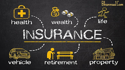 Insurance And It's Type Explained in Hindi