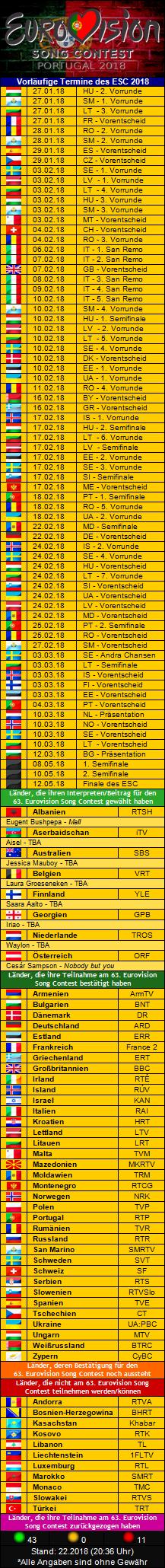 ESC2016