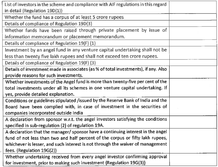"SEBI Circular on ""Filing of Term Sheet by Angel Funds"""