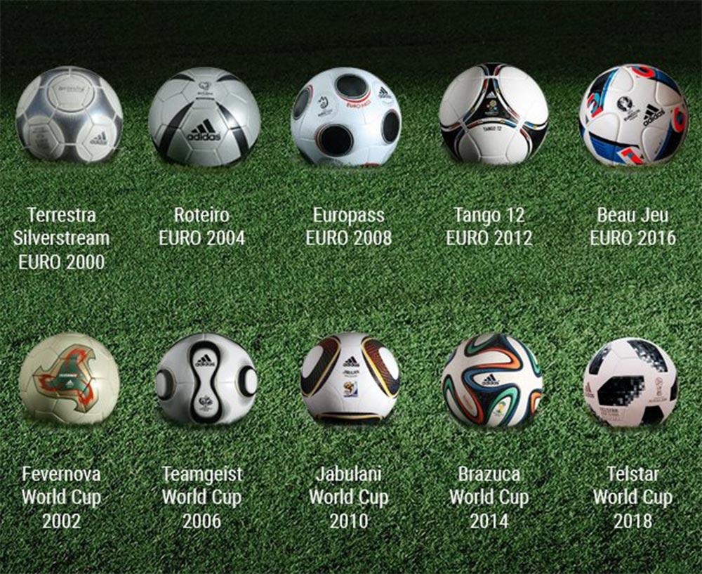 Das Sind Alle Adidas Em Und Wm Fussballe Seit 2000