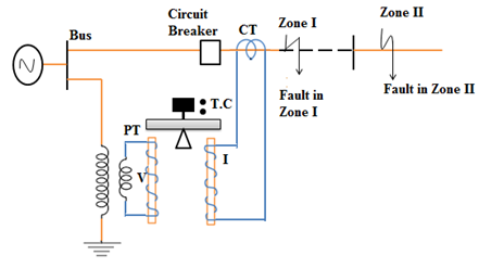 hyderabad institute of electrical engineers simple arrangement of rh hiee123 blogspot com Electrical Relay Switch Relay Electrical Symbols PDF