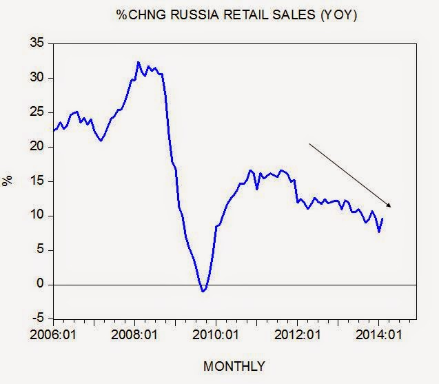 shost2 Ci sono le sanzioni economiche dietro una possibile recessione in Russia?