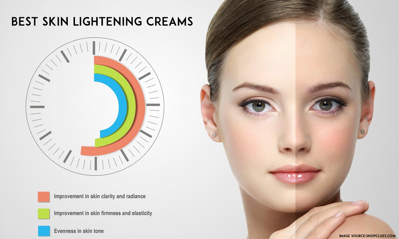 Using Shea Butter for Skin Lightening: Does it Actually Work?