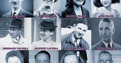el diario de Ana Frank: personajes