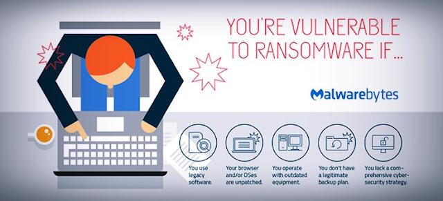 كيف-تصيب-فيروسات-الفدية-الحواسيب