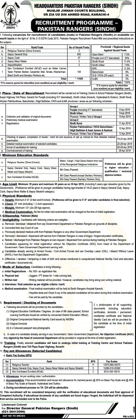Rangers jobs in sindh pakistan 2019 March