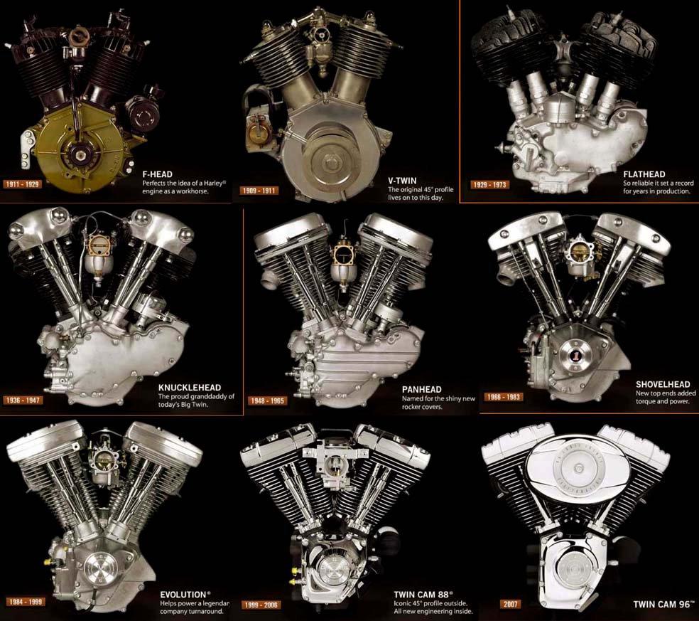 Dias De C 227 O Motores Harley Davidson
