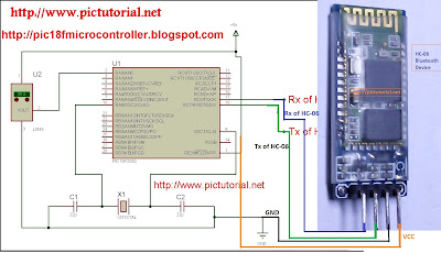 Bluetooth Based Temperature Meter Project using Microcontroller and MikroC USART Terminal