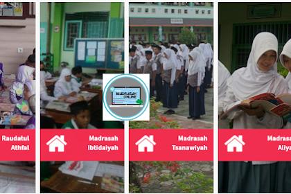Cara Login  ARD-Madrasahku (Rapor Digital Madrasah)