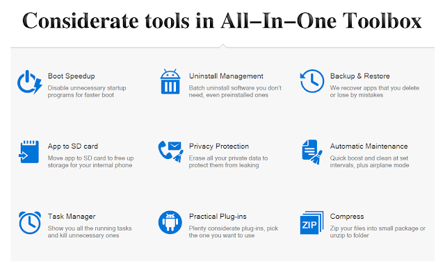 Considerate Tools In All-In-One ToolBox