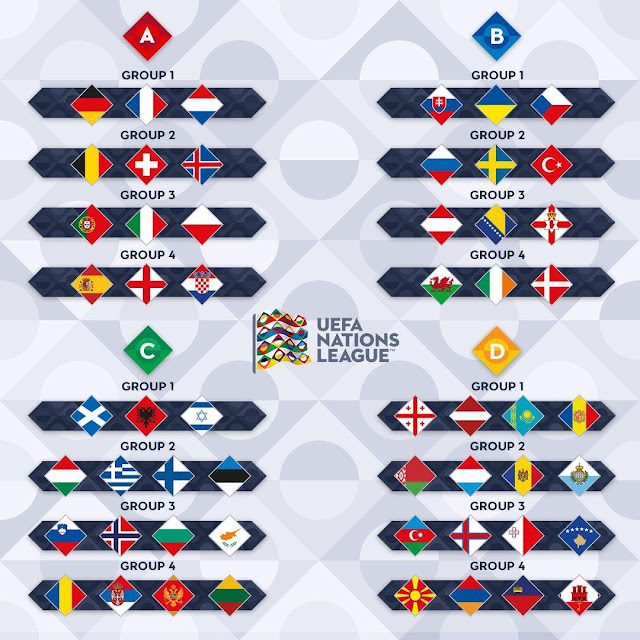 Grup UEFA Nations League 2018