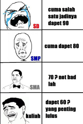 Meme Kata-kata Lucu Anak Sekolah